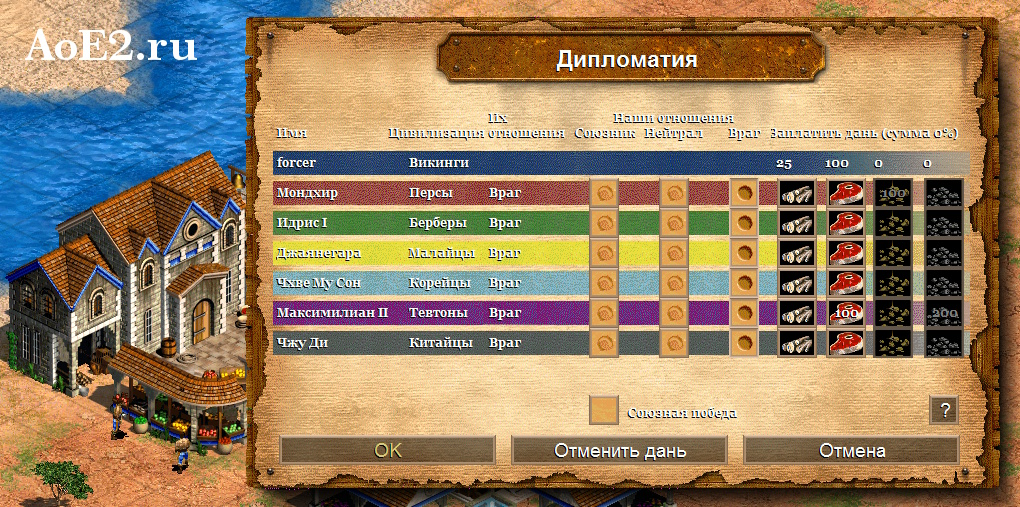Как заплатить дань в Age of Empires 2